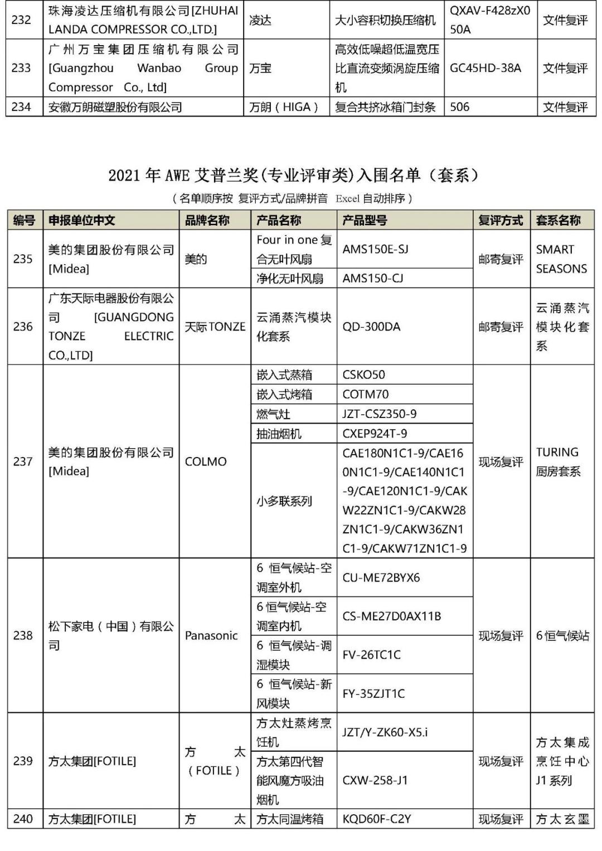 """2021年""""AWE艾普兰奖""""专业评审类入围结果公布"""