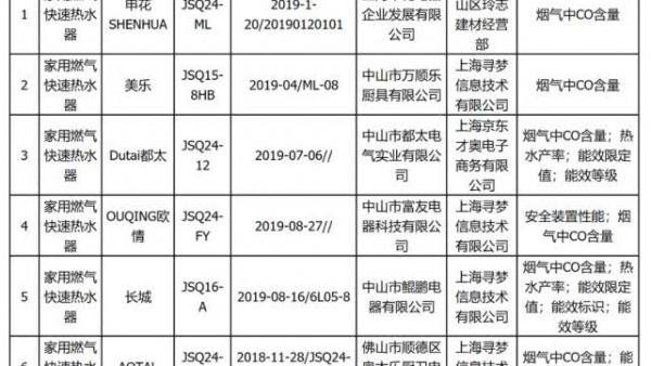 上海7批次家用燃气热水器不合格,美乐长城等品牌上榜